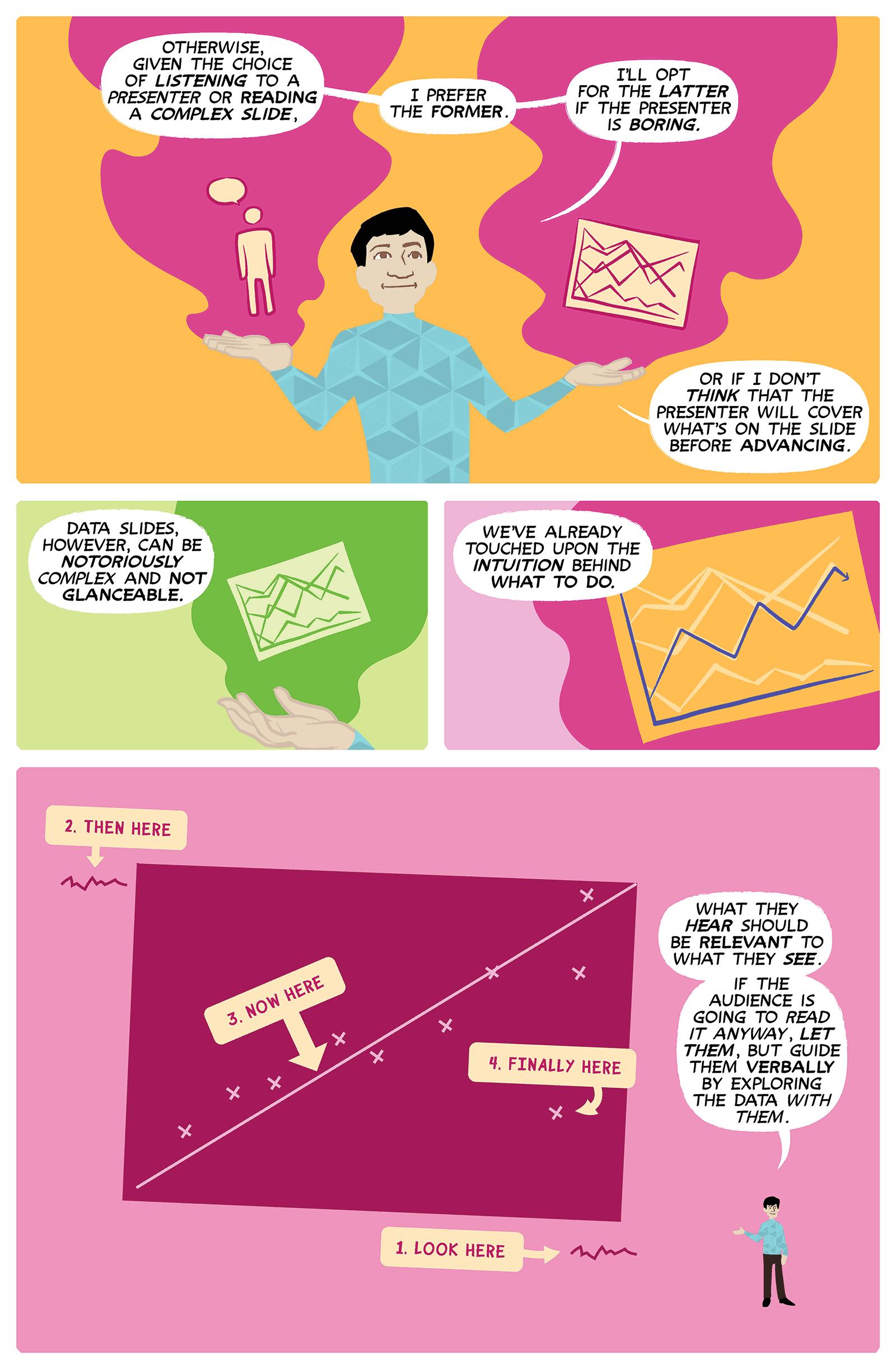 5-PresentingData-Print