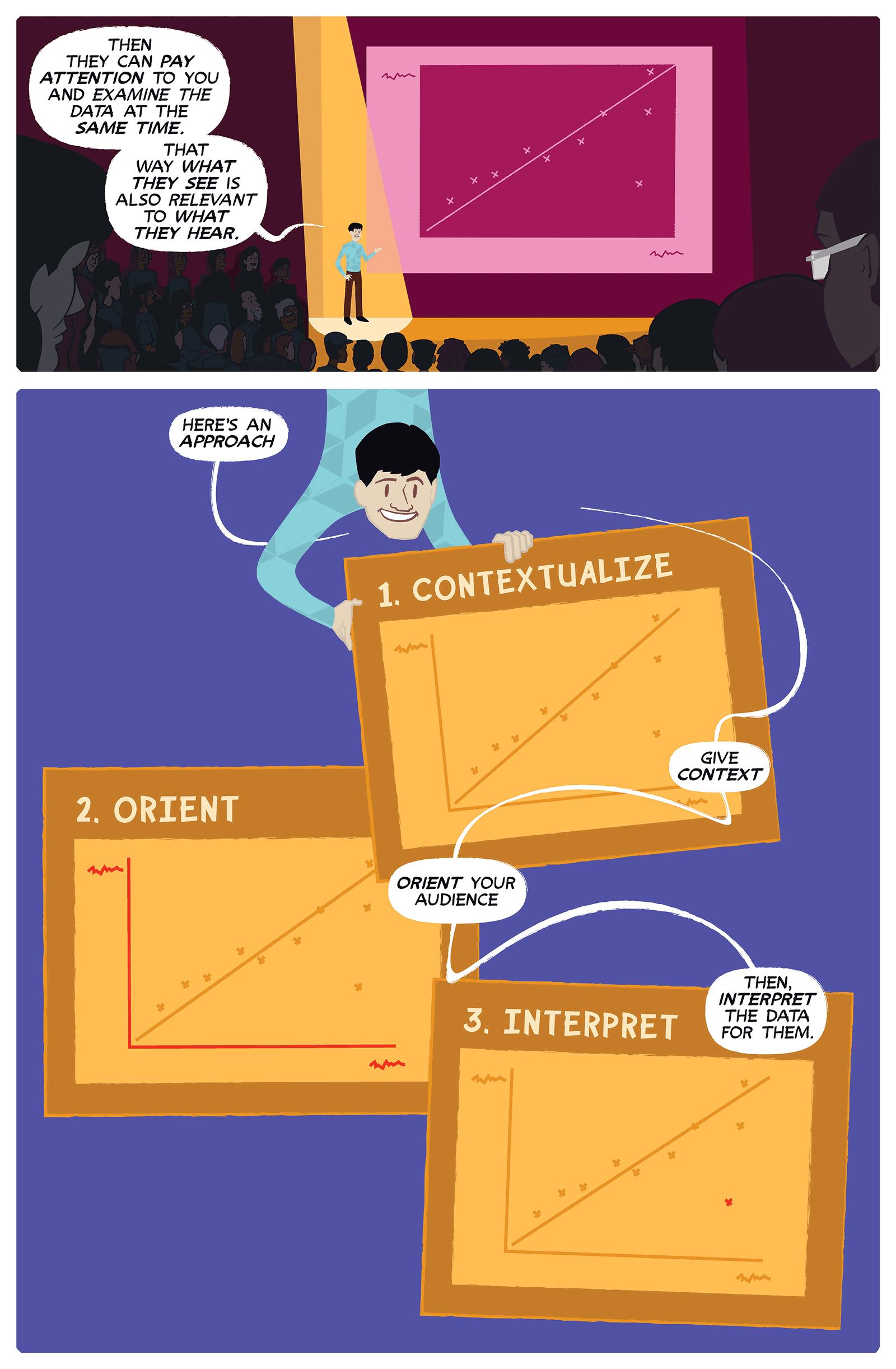 6-PresentingData-Print