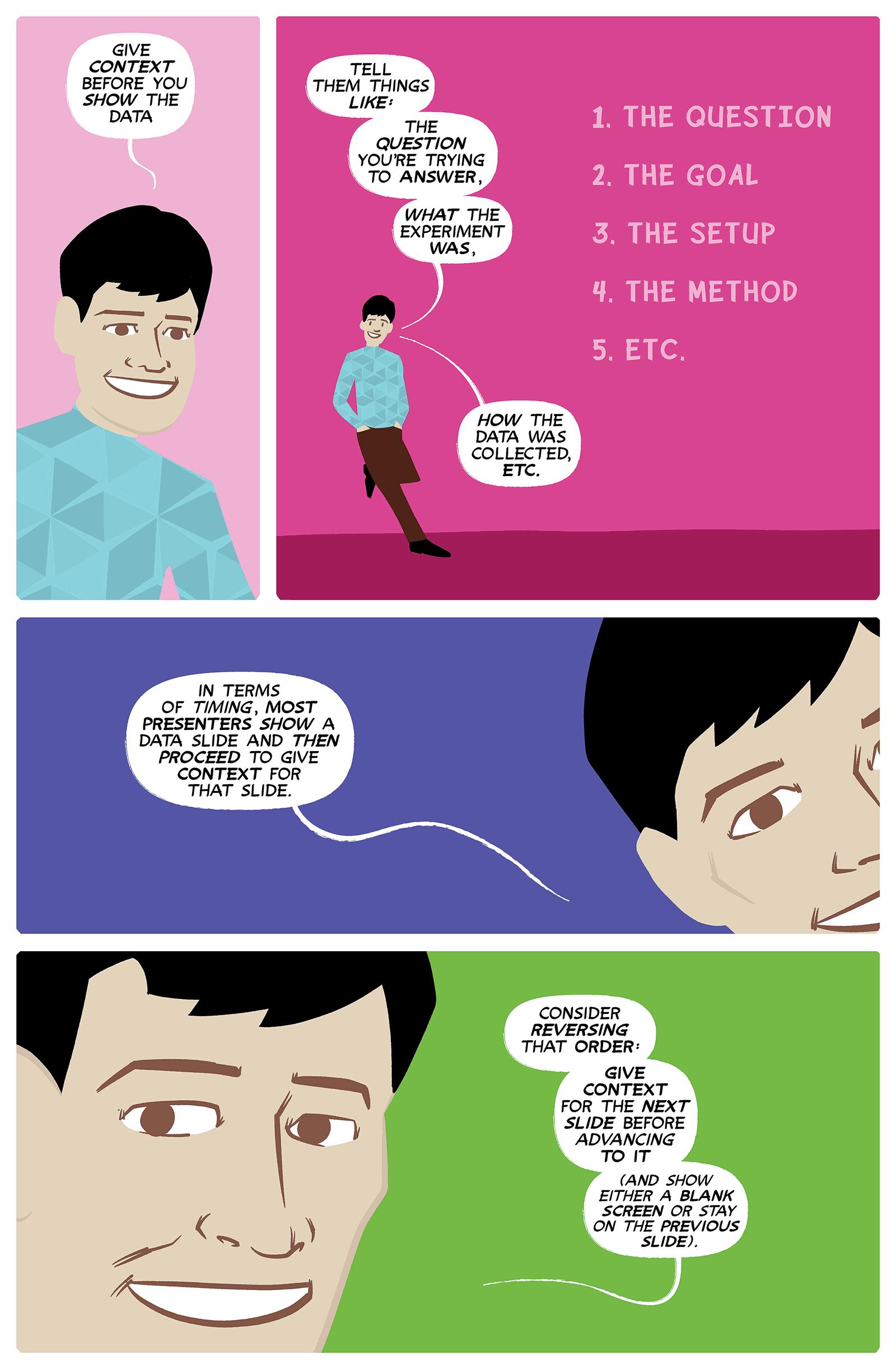 7-PresentingData-Print